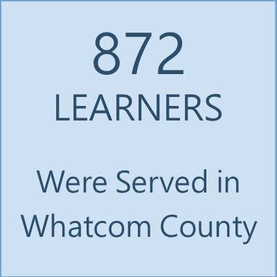 872 Learners Thumbnail