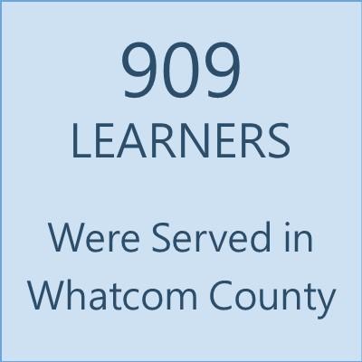 909 Learners Thumbnail 3