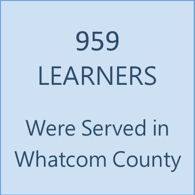 959 Learners