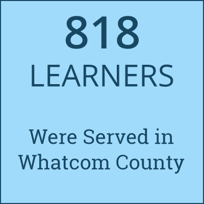 2015 Learner Stats