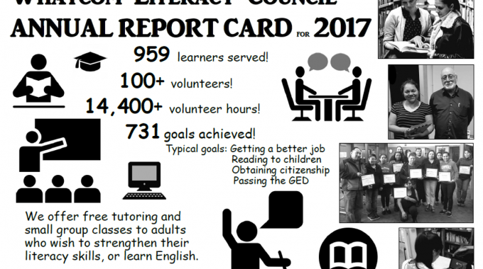 Grades Are In: The Whatcom Literacy Council's 2017 Annual Report Card