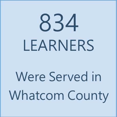 834 Learners Thumbnail